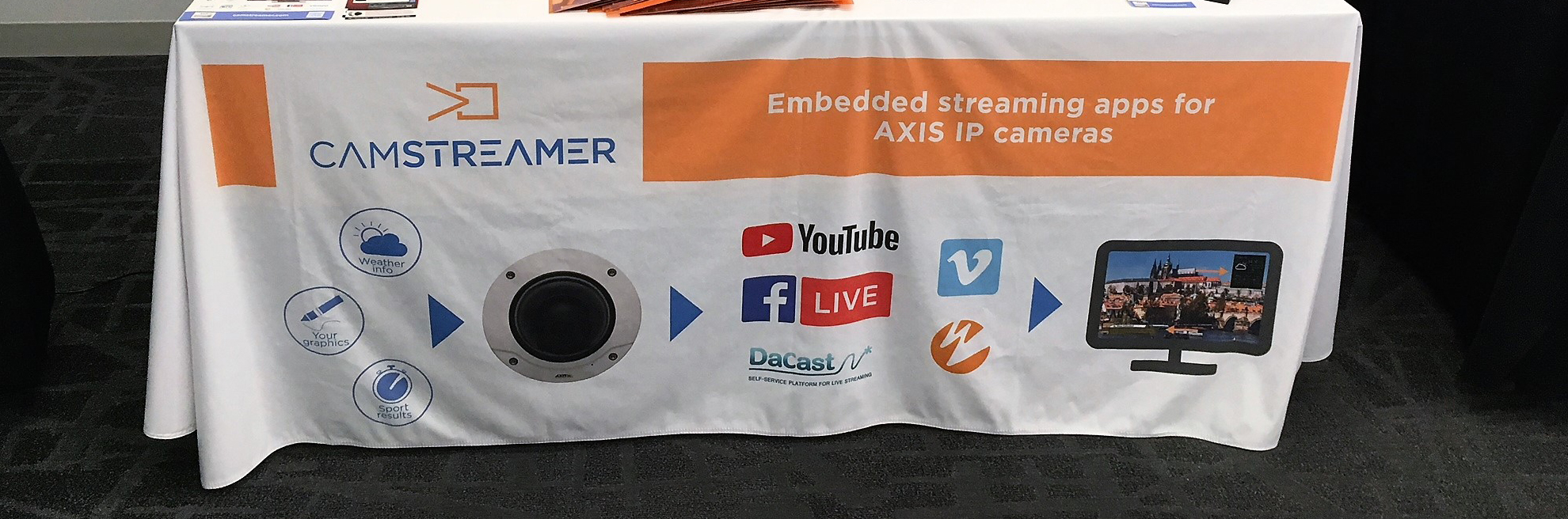 5 reasons we chose to partner with Axis   Blog   CamStreamer